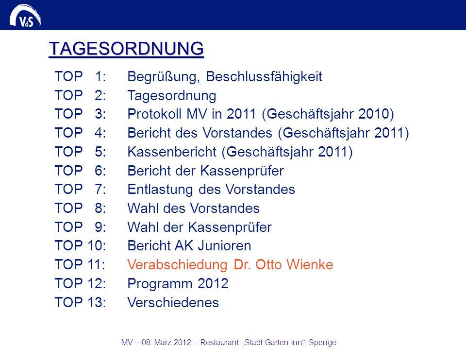 MV – 08. März 2012 – Restaurant Stadt Garten Inn, Spenge TAGESORDNUNG TOP 1:Begrüßung, Beschlussfähigkeit TOP 2:Tagesordnung TOP 3:Protokoll MV in 201