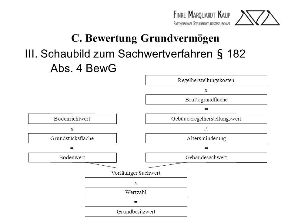 C. Bewertung Grundvermögen III. Schaubild zum Sachwertverfahren § 182 Abs. 4 BewG