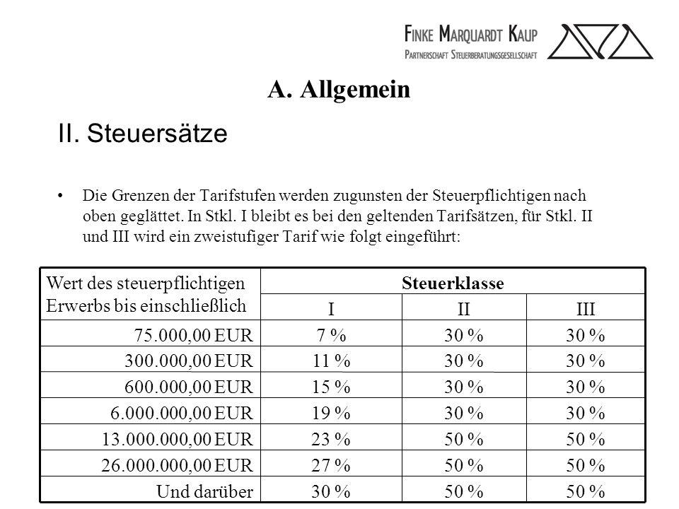 A. Allgemein II.