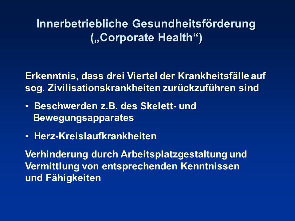 Innerbetriebliche Gesundheitsförderung (Corporate Health) Erkenntnis, dass drei Viertel der Krankheitsfälle auf sog. Zivilisationskrankheiten zurückzu