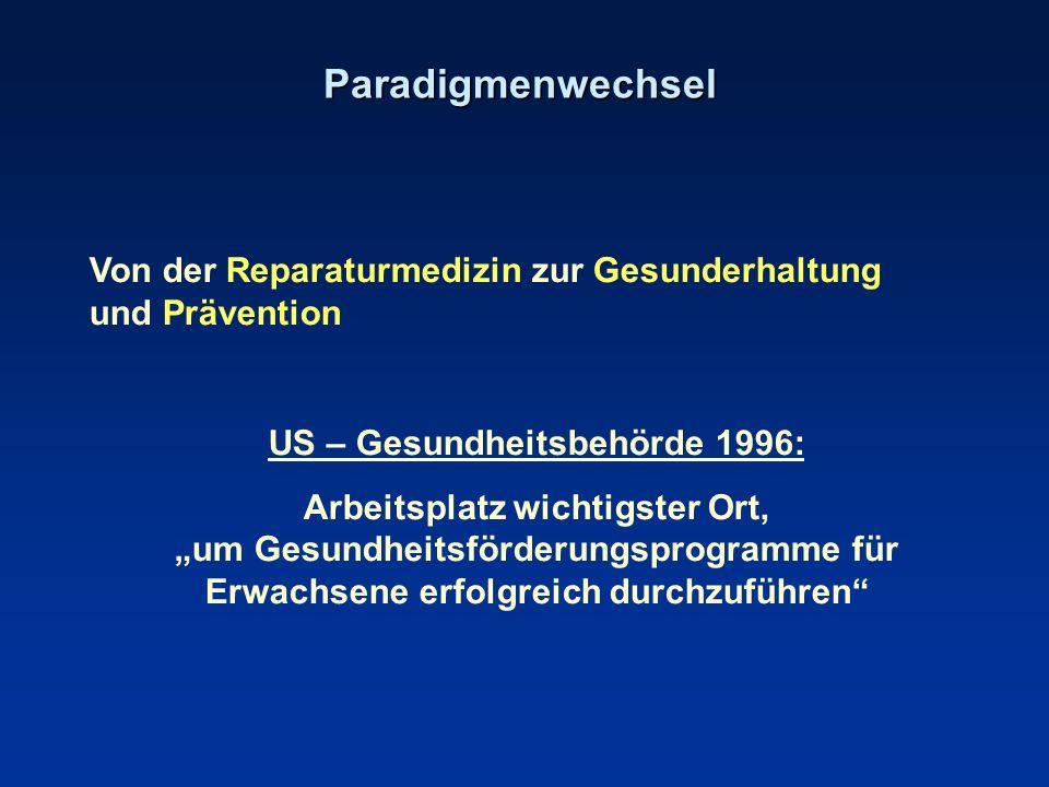 Paradigmenwechsel Von der Reparaturmedizin zur Gesunderhaltung und Prävention US – Gesundheitsbehörde 1996: Arbeitsplatz wichtigster Ort, um Gesundhei