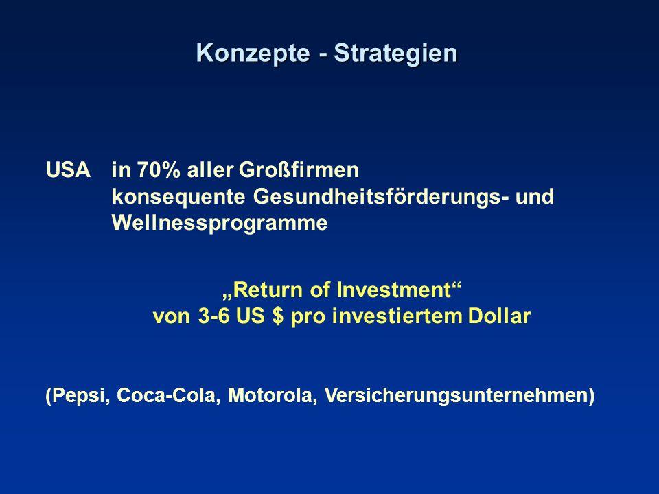 Konzepte - Strategien USAin 70% aller Großfirmen konsequente Gesundheitsförderungs- und Wellnessprogramme Return of Investment von 3-6 US $ pro invest