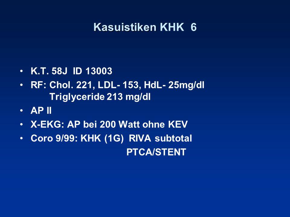 Kasuistiken Kasuistiken KHK 6 K.T. 58J ID 13003 RF: Chol. 221, LDL- 153, HdL- 25mg/dl Triglyceride 213 mg/dl AP II X-EKG: AP bei 200 Watt ohne KEV Cor