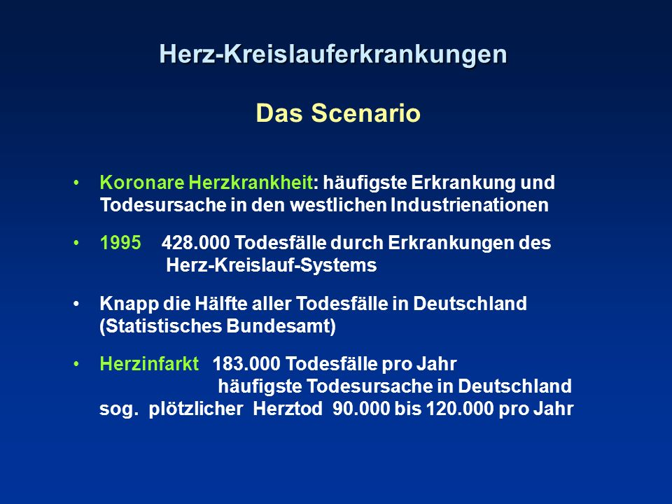 Herz-Kreislauferkrankungen Das Scenario Koronare Herzkrankheit: häufigste Erkrankung und Todesursache in den westlichen Industrienationen 1995 428.000