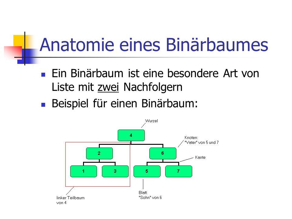 Anatomie eines Binärbaumes Ein Binärbaum ist eine besondere Art von Liste mit zwei Nachfolgern Beispiel für einen Binärbaum: