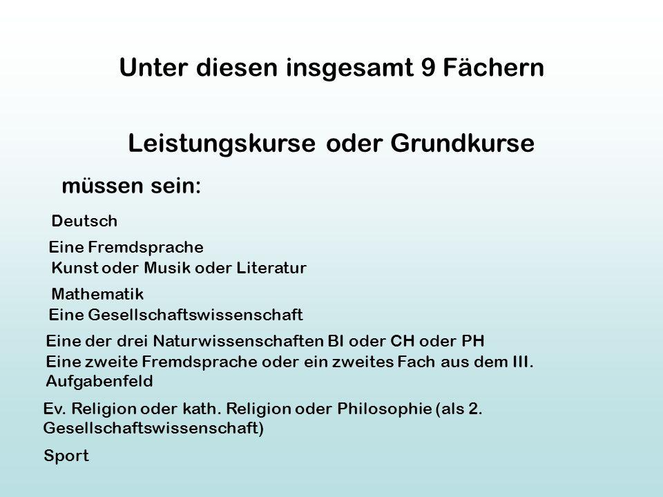 müssen sein: Deutsch Unter diesen insgesamt 9 Fächern Leistungskurse oder Grundkurse Eine Fremdsprache Kunst oder Musik oder Literatur Mathematik Eine