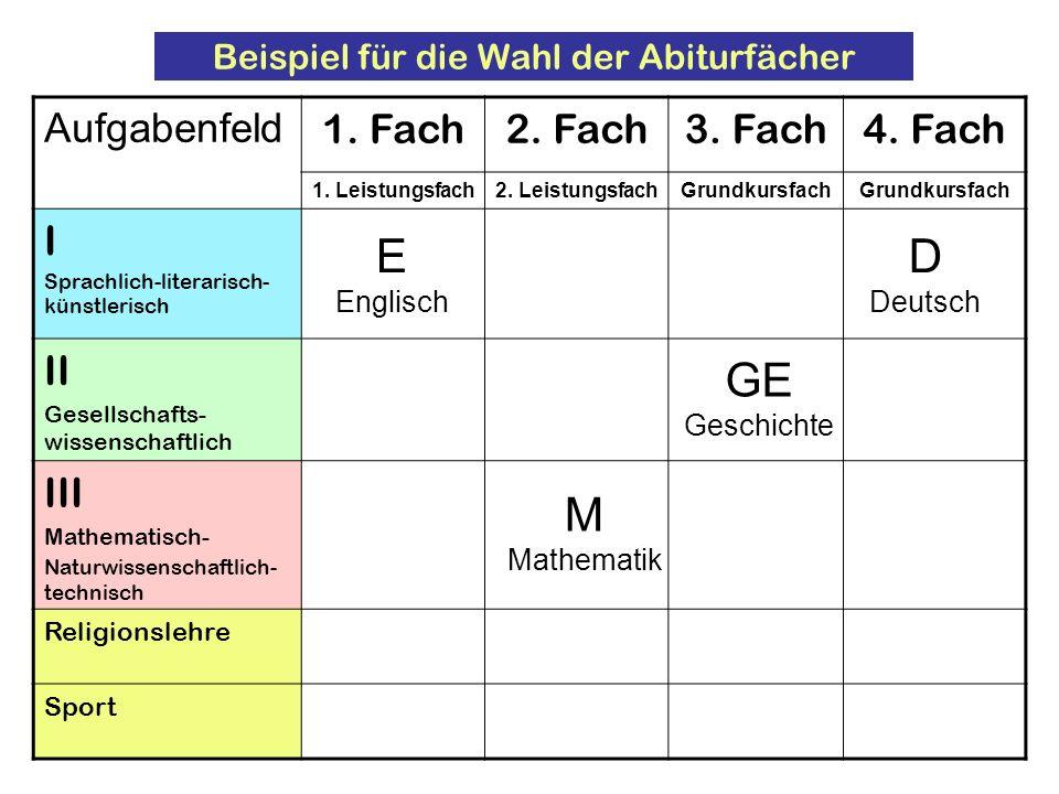 Beispiel für die Wahl der Abiturfächer Aufgabenfeld 1. Fach2. Fach3. Fach4. Fach 1. Leistungsfach2. LeistungsfachGrundkursfach I Sprachlich-literarisc