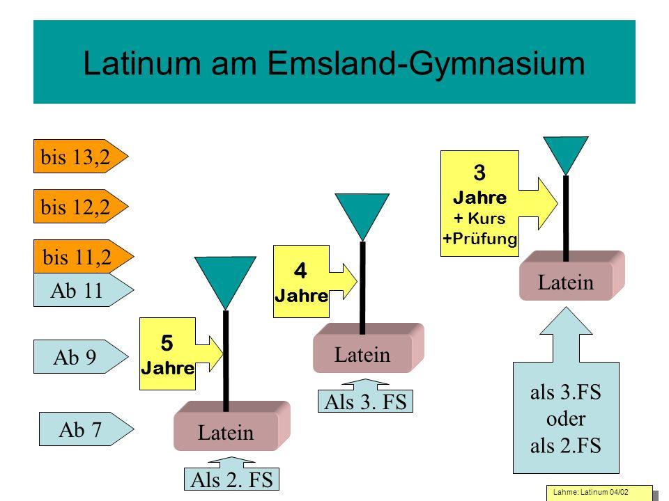 Latinum am Emsland-Gymnasium Ab 7 Ab 9 Ab 11 Latein Lahme: Latinum 04/02 bis 11,2 bis 12,2 bis 13,2 5 Jahre 4 Jahre 3 Jahre + Kurs +Prüfung Als 2. FS