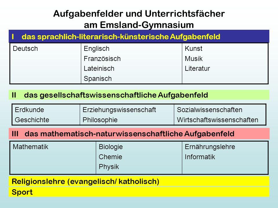 Aufgabenfelder und Unterrichtsfächer am Emsland-Gymnasium I das sprachlich-literarisch-künsterische Aufgabenfeld II das gesellschaftswissenschaftliche