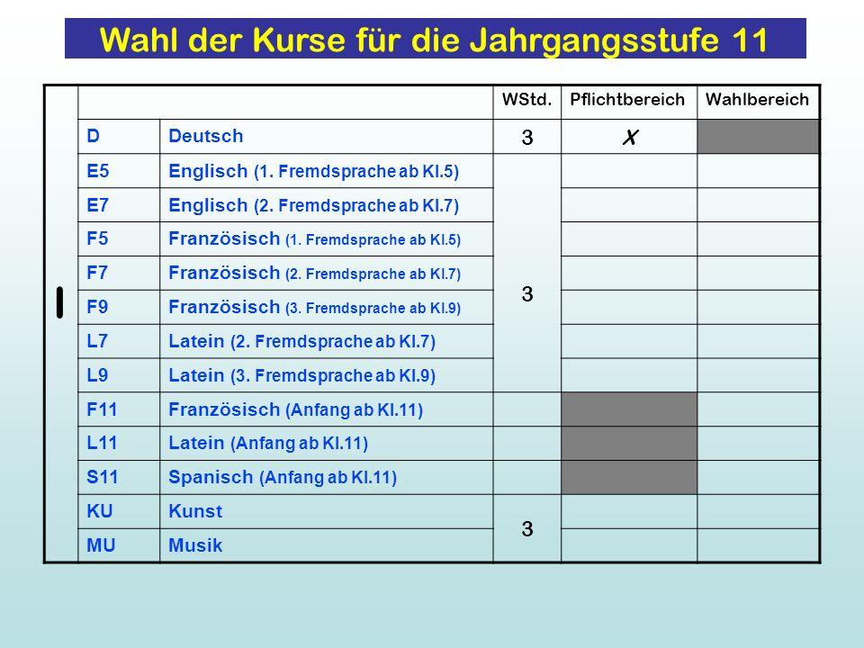Wahl der Kurse für die Jahrgangsstufe 11 I WStd.PflichtbereichWahlbereich DDeutsch 3X E5Englisch (1. Fremdsprache ab Kl.5) 3 E7Englisch (2. Fremdsprac