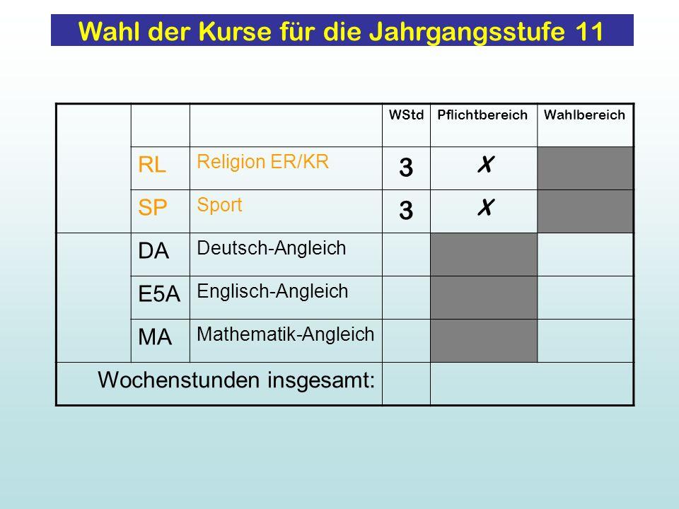 Wahl der Kurse für die Jahrgangsstufe 11 WStdPflichtbereichWahlbereich RL Religion ER/KR 3 X SP Sport 3 X DA Deutsch-Angleich E5A Englisch-Angleich MA