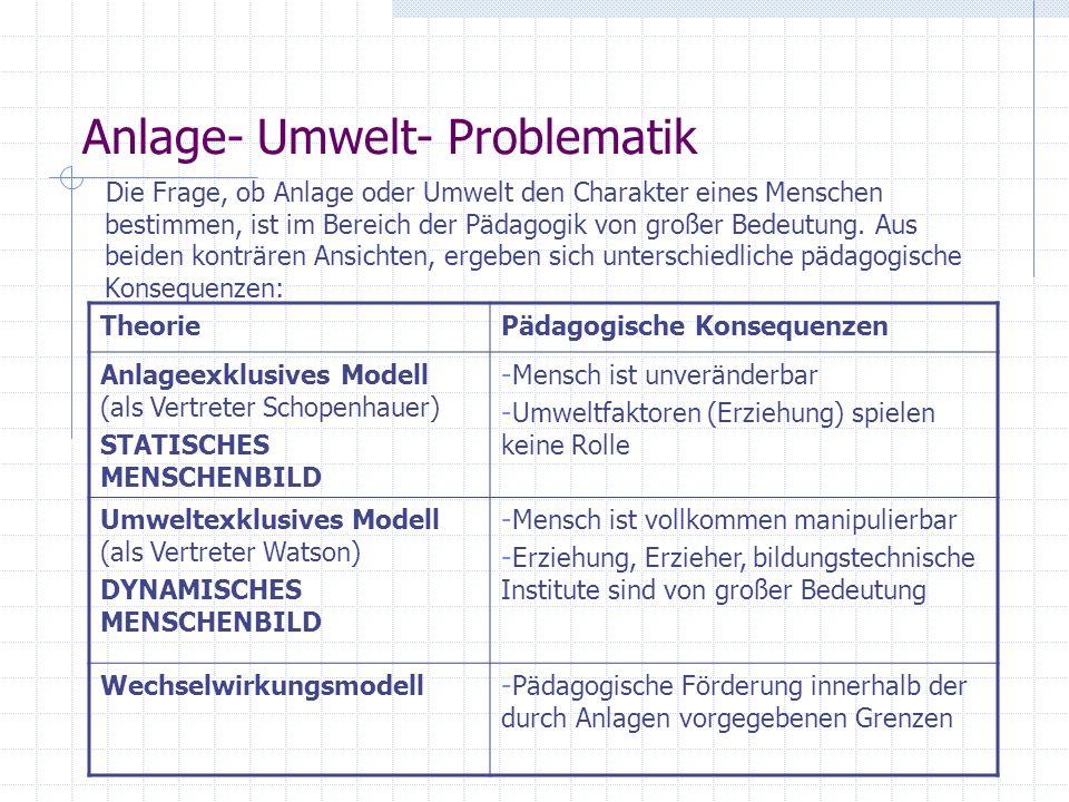 Jahrgangsstufe 12 12/1: Entwicklung und Sozialisation in der Kindheit: Anlage- Umwelt- Problematik Erziehungsbedürftigkeit/ Erziehbarkeit des Menschen