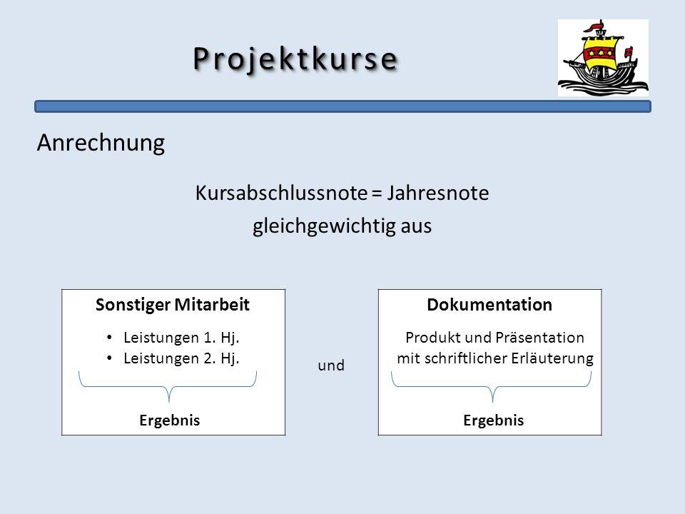 Anrechnung Kursabschlussnote = Jahresnote gleichgewichtig aus ProjektkurseProjektkurse Sonstiger Mitarbeit Leistungen 1. Hj. Leistungen 2. Hj. Ergebni