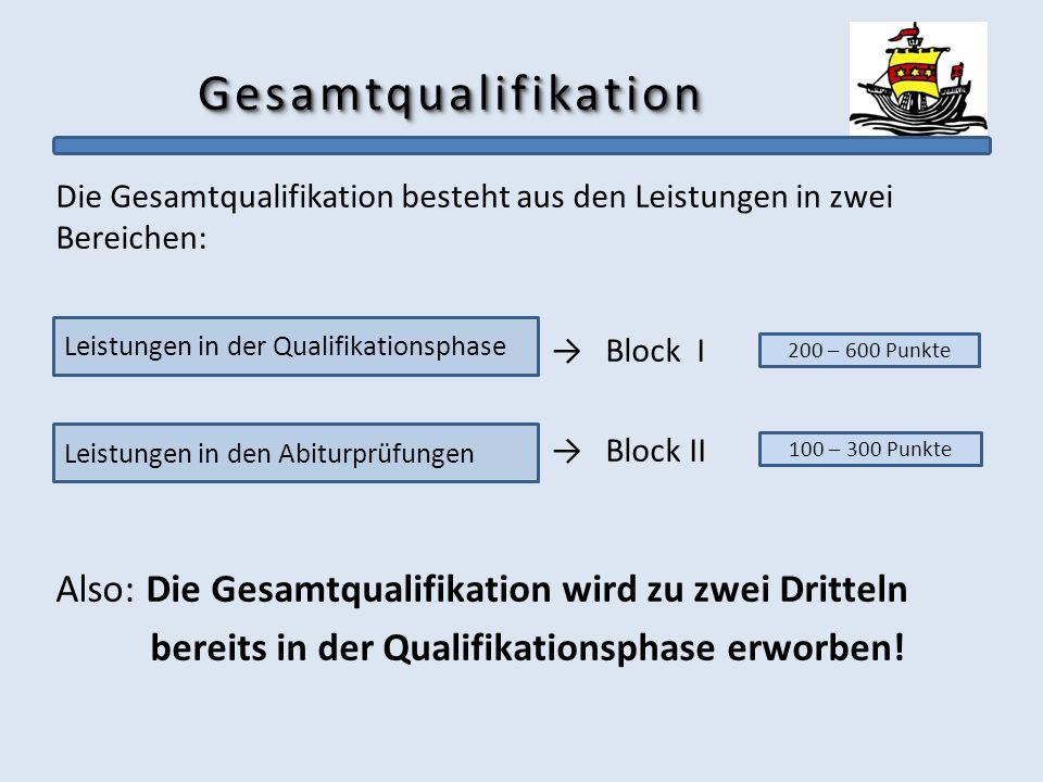 GesamtqualifikationGesamtqualifikation Die Gesamtqualifikation besteht aus den Leistungen in zwei Bereichen: Block I Block II Also: Die Gesamtqualifik
