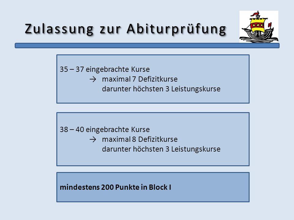 Zulassung zur Abiturprüfung 35 – 37 eingebrachte Kurse maximal 7 Defizitkurse darunter höchsten 3 Leistungskurse 38 – 40 eingebrachte Kurse maximal 8