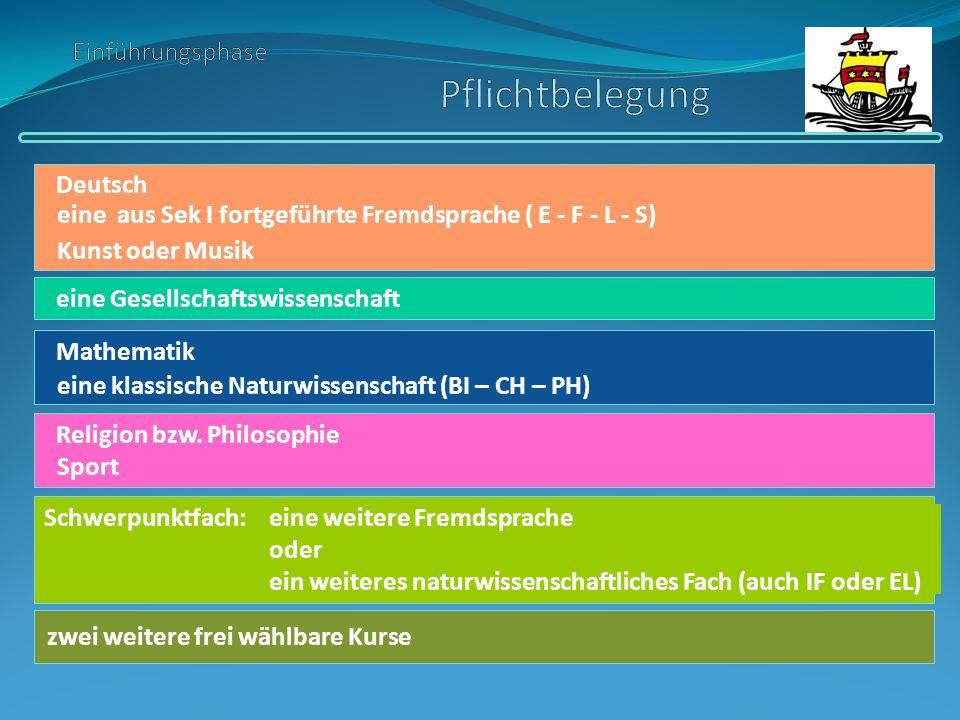 Klausuren müssen geschrieben werden in freiwillige Klausuren möglich in allen anderen Fächern außer in Sport zentrale Klausur in Deutsch und Mathematik Deutsch allen Fremdsprachen einer Gesellschaftswissenschaft Mathematik einer klassischen Naturwissenschaft