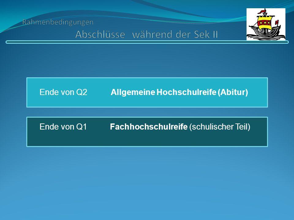1.Sprachlich-literarisch-künstlerisches Aufgabenfeld 3.Mathematisch-naturwissenschaftliches Aufgabenfeld 2.Gesellschaftswissenschaftliches Aufgabenfeld