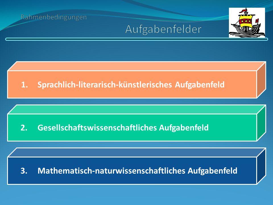 1.Sprachlich-literarisch-künstlerisches Aufgabenfeld 3.Mathematisch-naturwissenschaftliches Aufgabenfeld 2.Gesellschaftswissenschaftliches Aufgabenfel