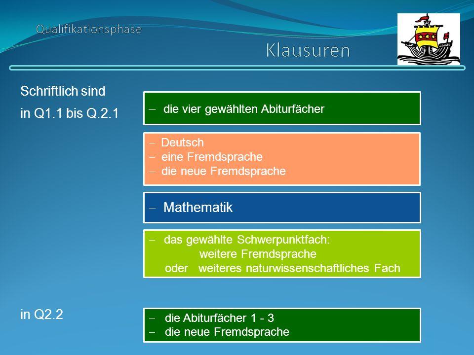 Schriftlich sind in Q1.1 bis Q.2.1 in Q2.2 Deutsch eine Fremdsprache die neue Fremdsprache Mathematik das gewählte Schwerpunktfach: weitere Fremdsprac