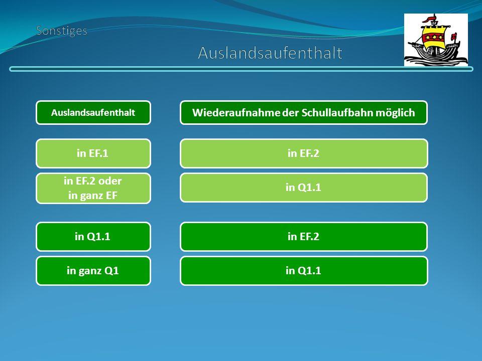 in EF.1 Wiederaufnahme der Schullaufbahn möglich in EF.2 oder in ganz EF Auslandsaufenthalt in EF.2 in Q1.1 in EF.2 in ganz Q1in Q1.1