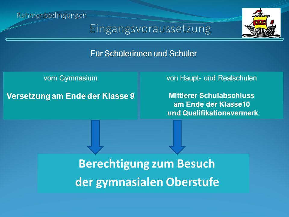 Das Abitur wird in vier Fächern abgelegt, es besteht aus drei schriftlichen und einer mündlichen Prüfung.