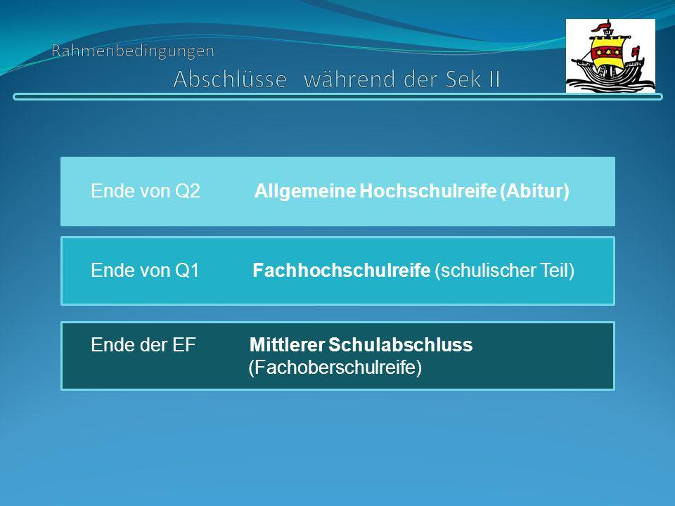 Ende von Q2 Allgemeine Hochschulreife (Abitur) Ende von Q1 Fachhochschulreife (schulischer Teil) Ende der EF Mittlerer Schulabschluss (Fachoberschulre