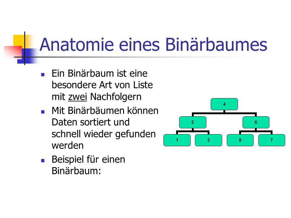 Anatomie eines Binärbaumes Ein Binärbaum ist eine besondere Art von Liste mit zwei Nachfolgern Mit Binärbäumen können Daten sortiert und schnell wiede