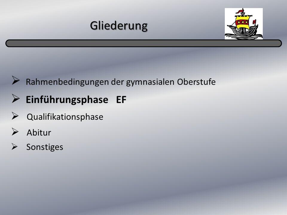 Gliederung Rahmenbedingungen der gymnasialen Oberstufe Einführungsphase EF Qualifikationsphase Abitur Sonstiges