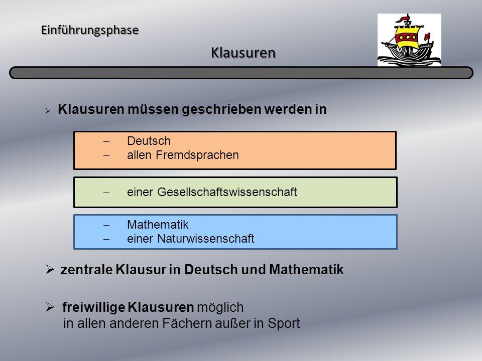 Einführungsphase Klausuren Klausuren müssen geschrieben werden in zentrale Klausur in Deutsch und Mathematik freiwillige Klausuren möglich in allen an