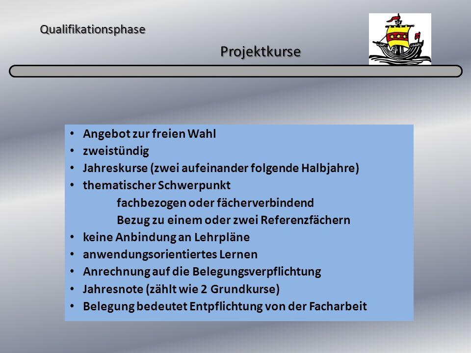 Qualifikationsphase Projektkurse Angebot zur freien Wahl zweistündig Jahreskurse (zwei aufeinander folgende Halbjahre) thematischer Schwerpunkt fachbe