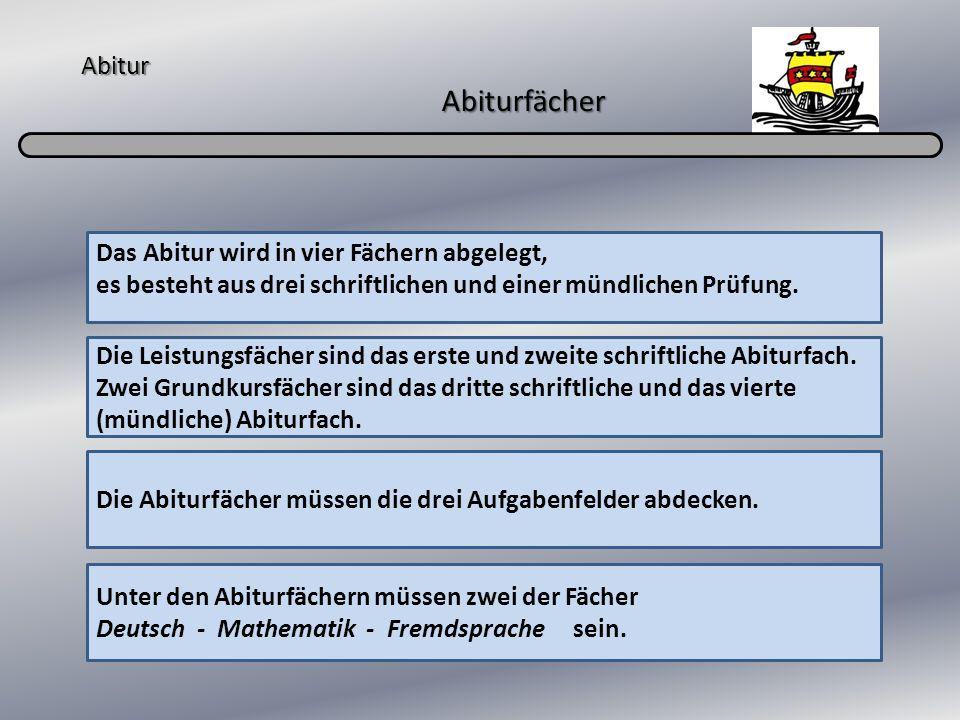 Abitur Abiturfächer Das Abitur wird in vier Fächern abgelegt, es besteht aus drei schriftlichen und einer mündlichen Prüfung. Die Leistungsfächer sind