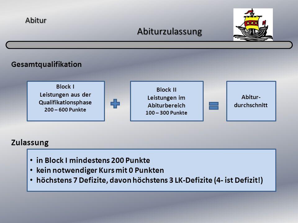 Abitur Abiturzulassung Gesamtqualifikation Zulassung Block I Leistungen aus der Qualifikationsphase 200 – 600 Punkte Block II Leistungen im Abiturbere