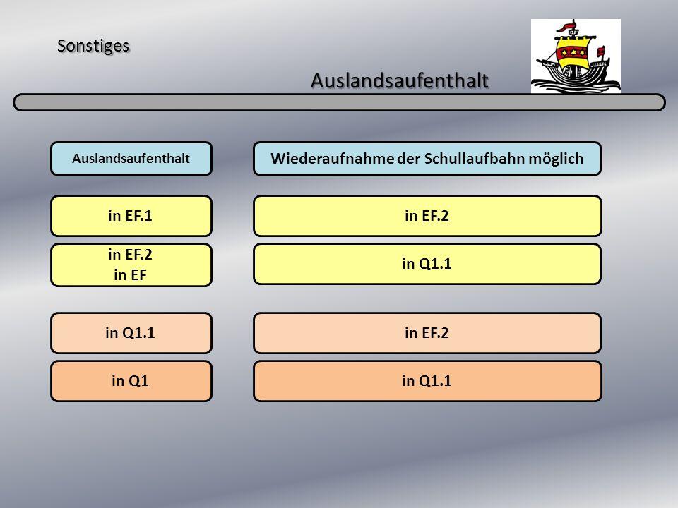Sonstiges Auslandsaufenthalt in EF.1 Wiederaufnahme der Schullaufbahn möglich in EF.2 in EF Auslandsaufenthalt in EF.2 in Q1.1 in EF.2 in Q1in Q1.1