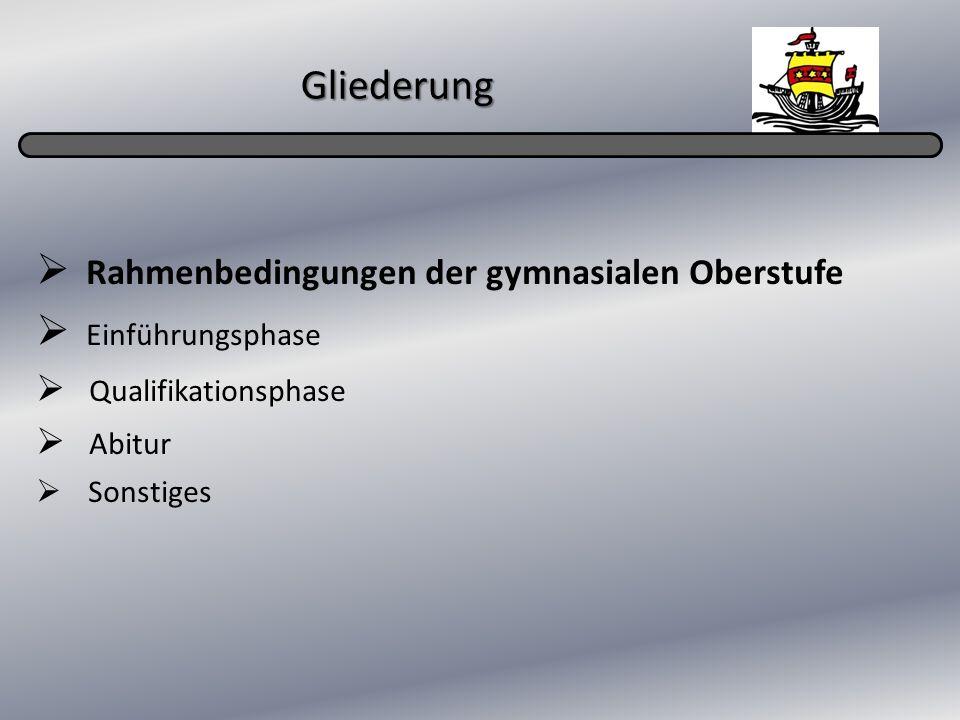 Gliederung Rahmenbedingungen der gymnasialen Oberstufe Einführungsphase Qualifikationsphase Abitur Sonstiges