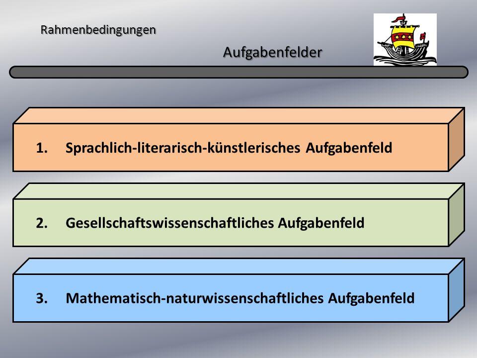 Rahmenbedingungen Aufgabenfelder 1.Sprachlich-literarisch-künstlerisches Aufgabenfeld 3.Mathematisch-naturwissenschaftliches Aufgabenfeld 2.Gesellscha