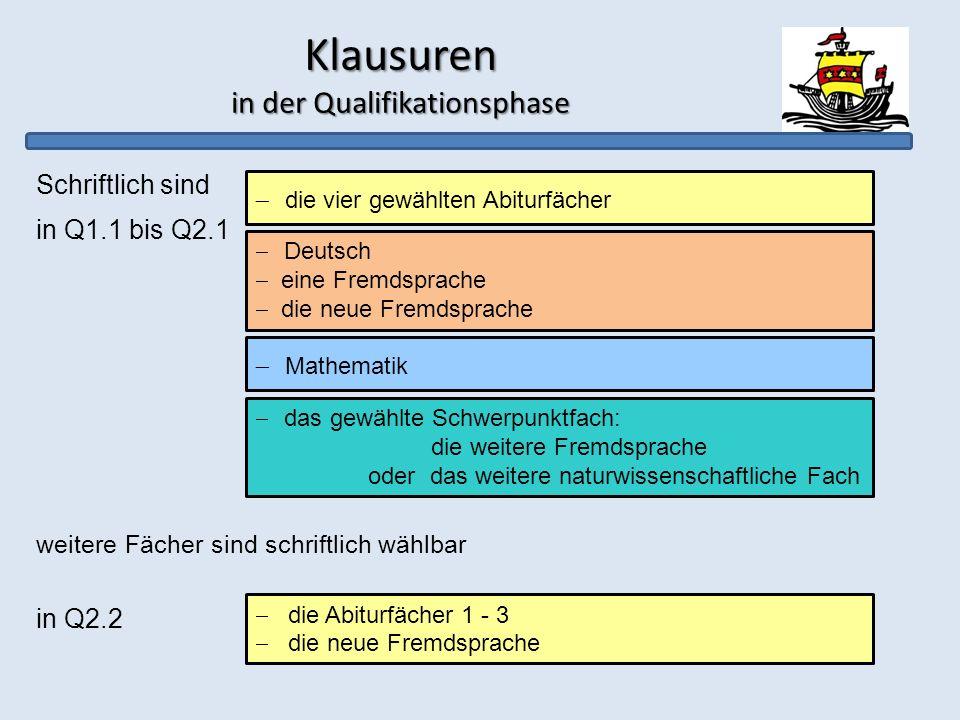 Klausuren in der Qualifikationsphase Schriftlich sind in Q1.1 bis Q2.1 weitere Fächer sind schriftlich wählbar in Q2.2 Deutsch eine Fremdsprache die n