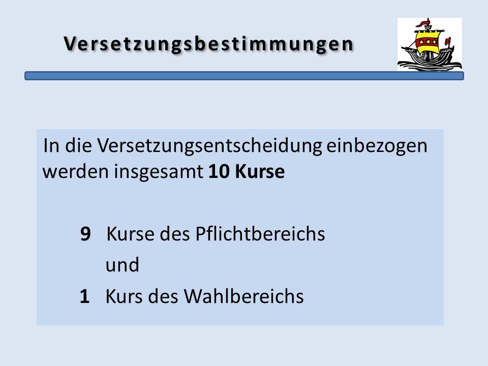 Versetzungsbestimmungen In die Versetzungsentscheidung einbezogen werden insgesamt 10 Kurse 9 Kurse des Pflichtbereichs und 1 Kurs des Wahlbereichs