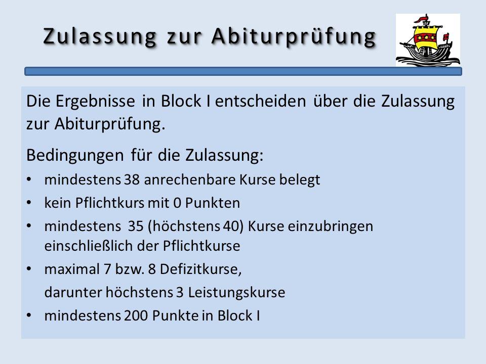 Zulassung zur Abiturprüfung Die Ergebnisse in Block I entscheiden über die Zulassung zur Abiturprüfung. Bedingungen für die Zulassung: mindestens 38 a