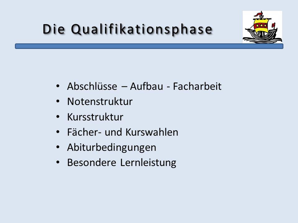 Die Qualifikationsphase Abschlüsse – Aufbau - Facharbeit Notenstruktur Kursstruktur Fächer- und Kurswahlen Abiturbedingungen Besondere Lernleistung