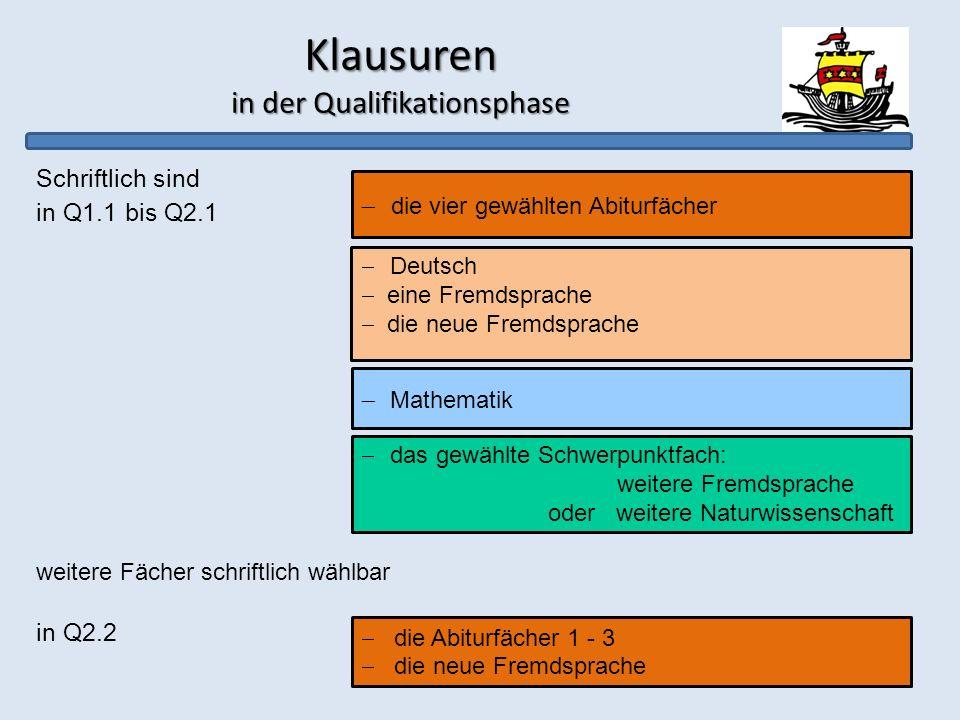 Klausuren in der Qualifikationsphase Schriftlich sind in Q1.1 bis Q2.1 weitere Fächer schriftlich wählbar in Q2.2 Deutsch eine Fremdsprache die neue F