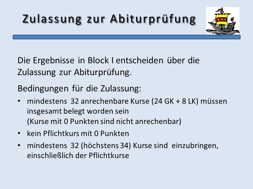 Zulassung zur Abiturprüfung Die Ergebnisse in Block I entscheiden über die Zulassung zur Abiturprüfung. Bedingungen für die Zulassung: mindestens 32 a