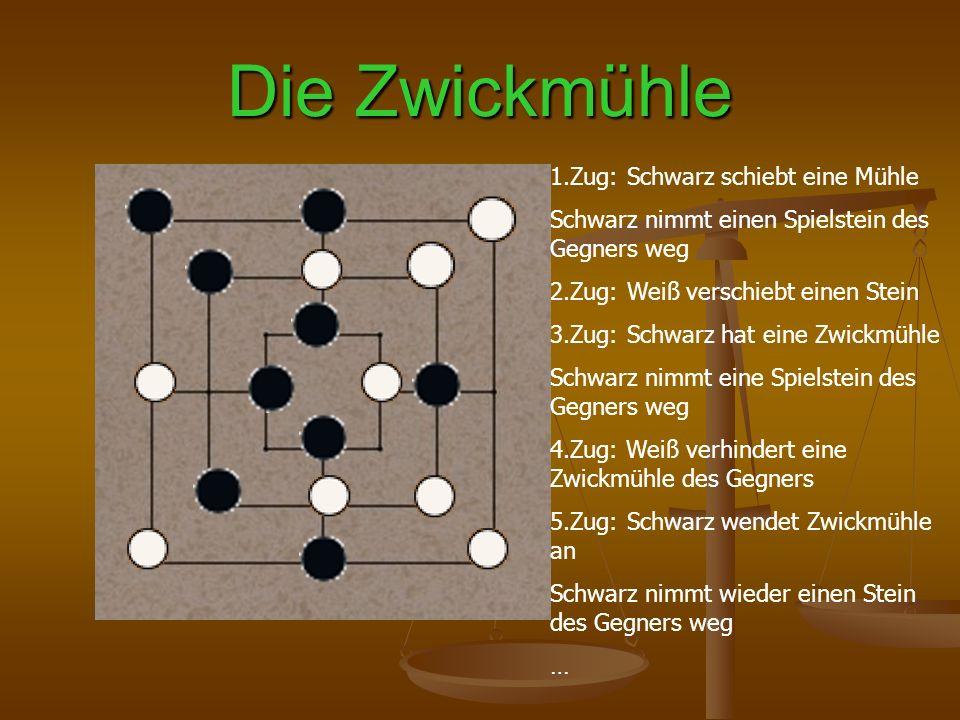 Die Zwickmühle 1.Zug: Schwarz schiebt eine Mühle Schwarz nimmt einen Spielstein des Gegners weg 2.Zug: Weiß verschiebt einen Stein 3.Zug: Schwarz hat