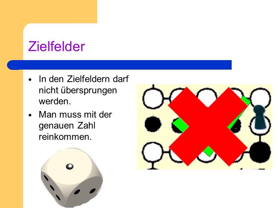 Besetztes Feld Wenn man auf ein besetztes Feld kommt, wird der Spieler, der dort steht zurück in sein Haus gesetzt.