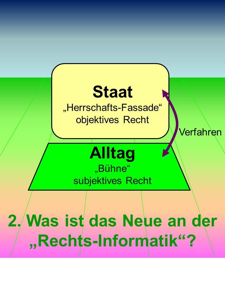 Staat Herrschafts-Fassade objektives Recht Alltag Bühne subjektives Recht Verfahren Kultur-Technik Text Kultur-Technik Computer Paradigmenwechsel