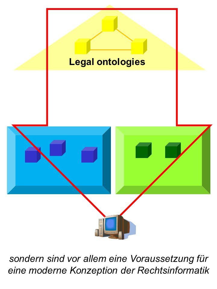 Legal ontologies sondern sind vor allem eine Voraussetzung für eine moderne Konzeption der Rechtsinformatik