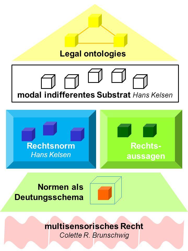 Rechtsnorm Hans Kelsen Rechts- aussagen Normen als Deutungsschema multisensorisches Recht Colette R. Brunschwig modal indifferentes Substrat Hans Kels