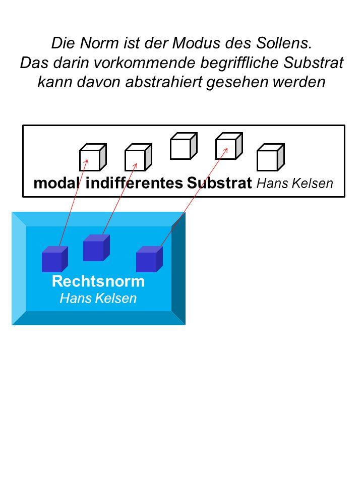 Rechtsnorm Hans Kelsen modal indifferentes Substrat Hans Kelsen Die Norm ist der Modus des Sollens. Das darin vorkommende begriffliche Substrat kann d