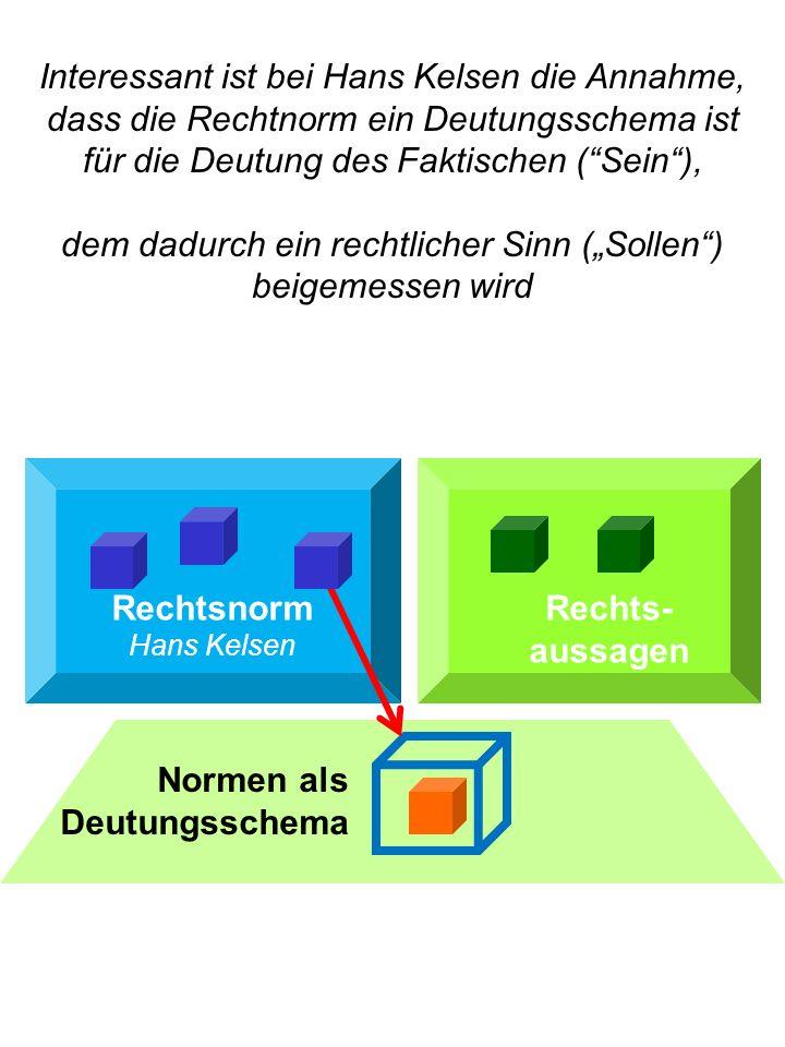 Rechtsnorm Hans Kelsen Rechts- aussagen Normen als Deutungsschema Interessant ist bei Hans Kelsen die Annahme, dass die Rechtnorm ein Deutungsschema i