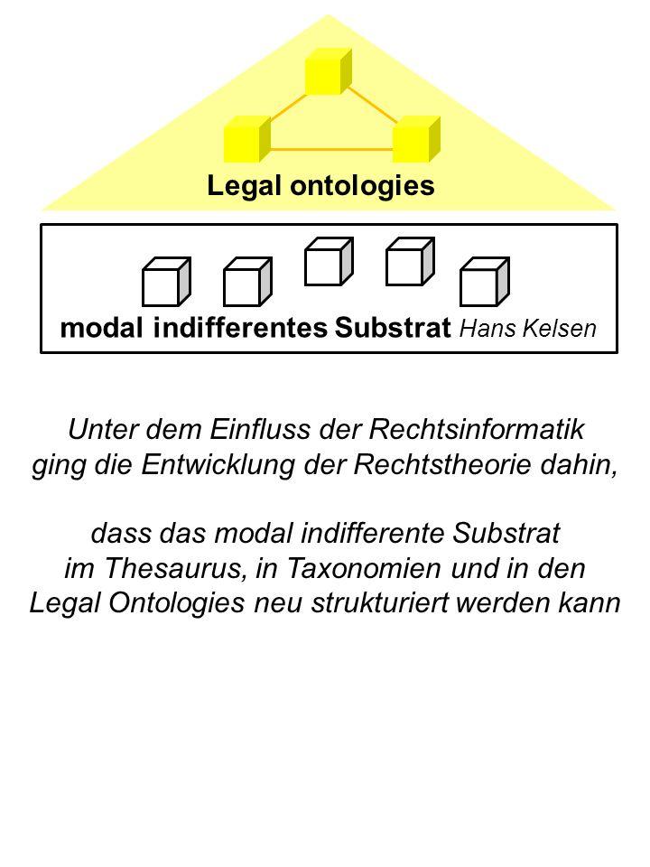 modal indifferentes Substrat Hans Kelsen Legal ontologies Unter dem Einfluss der Rechtsinformatik ging die Entwicklung der Rechtstheorie dahin, dass d