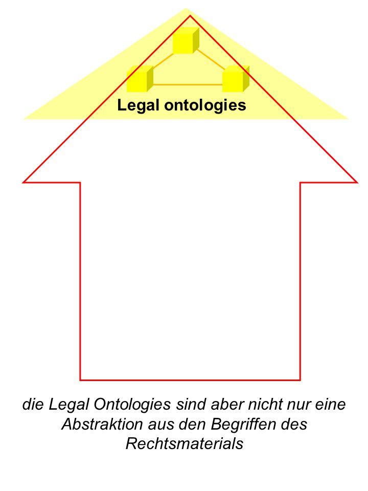 Legal ontologies die Legal Ontologies sind aber nicht nur eine Abstraktion aus den Begriffen des Rechtsmaterials